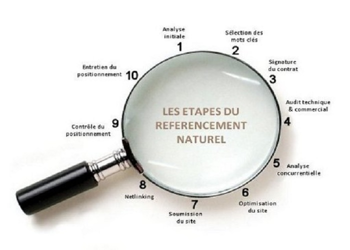 referencement-naturel